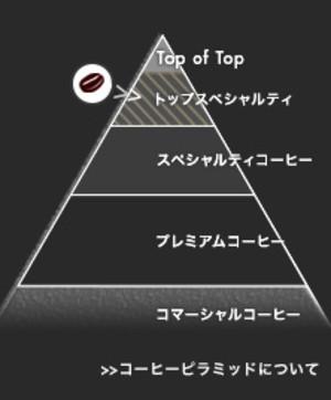 Coffee_pyramid_2